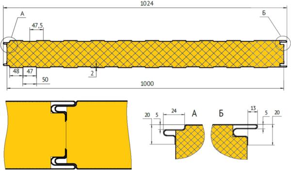 Стеновые сэндвич-панели с минераловатным утеплителем (МВУ) 3