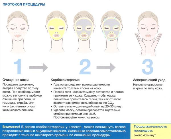 Неинвазивная Карбокситерапия Ellevon,  корейская косметика 5