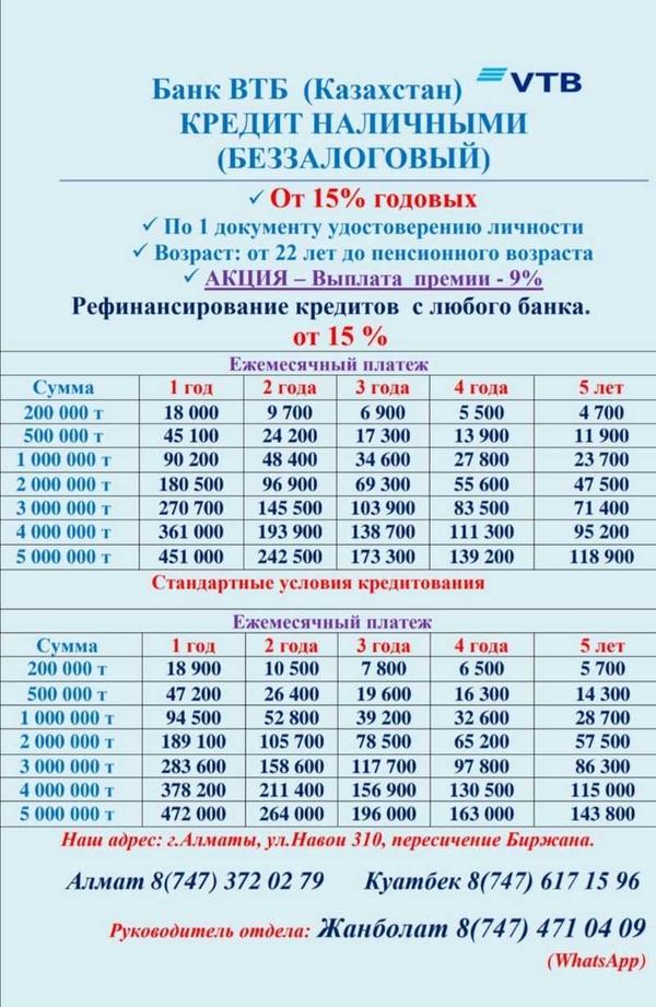 Внимание  АКЦИЯ от 15% ВТБ Банк(Казахстан)